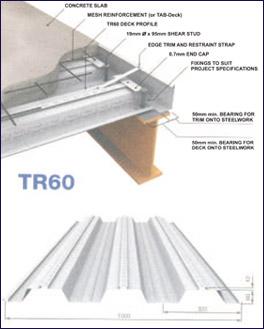 Metal Decking TR60 Supplier in Oman