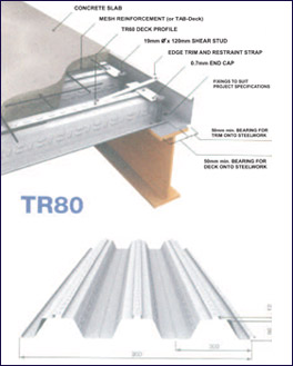 Metal Decking TR80 Supplier in Oman